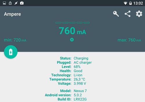 Оценить мощность зарядного устройства вашего планшета или смартфона, а также – качество USB кабеля, используемого для зарядки их аккумуляторов можно с помощью приложения Ampere
