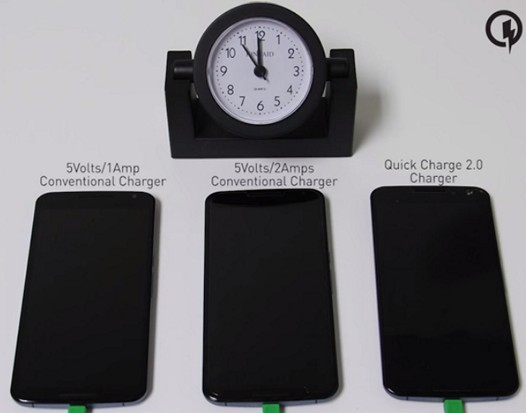 Qualcomm Quick Charging